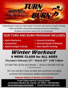 Turn And Burn Frozen Ropes Chester Ny