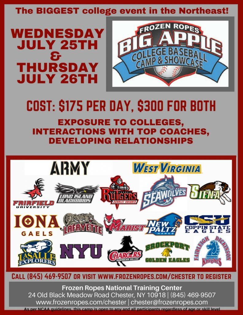 Frozen Ropes Big Apple Baseball Show camp & Showcase
