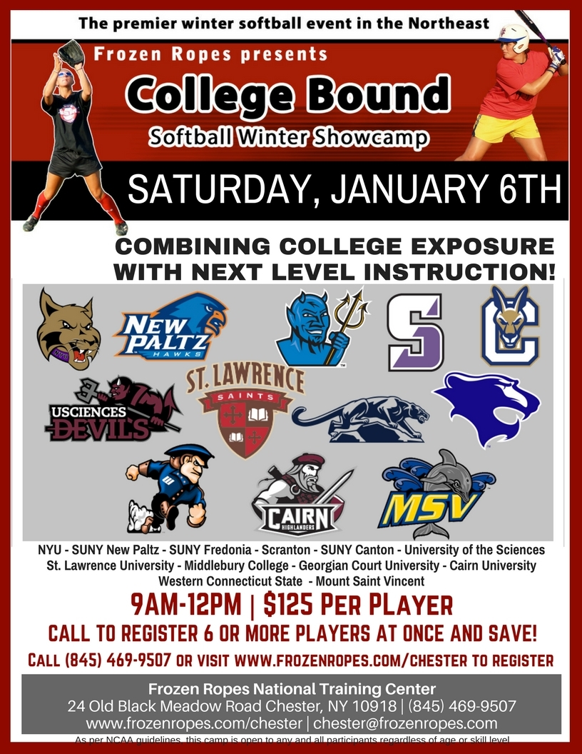 Frozen Ropes College Bound Softball Winter Showcamp College Exposure Instruction Next Level